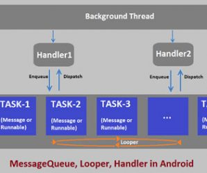 Handler trong Android