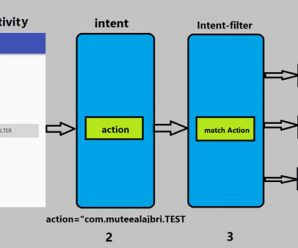 Intent filter trong Android